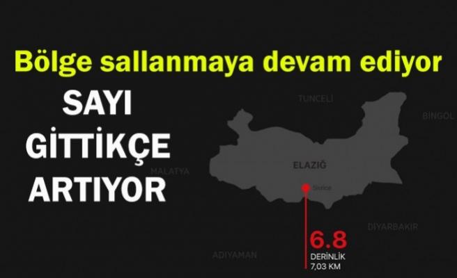 AFAD depremin acı bilançosunu açıkladı!