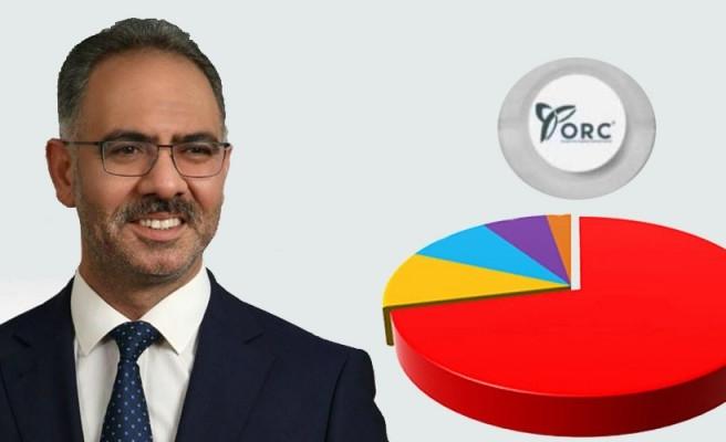 Bölgenin en başarılı belediye başkanı Urfa'dan!