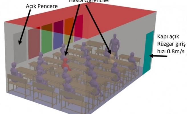 Urfa'da virüsün nasıl yayıldığına dair simülasyon yapıldı