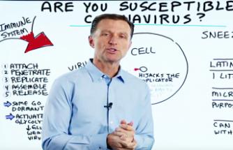 Oruç, Bağışıklık Sistemini Nasıl Etkiliyor?